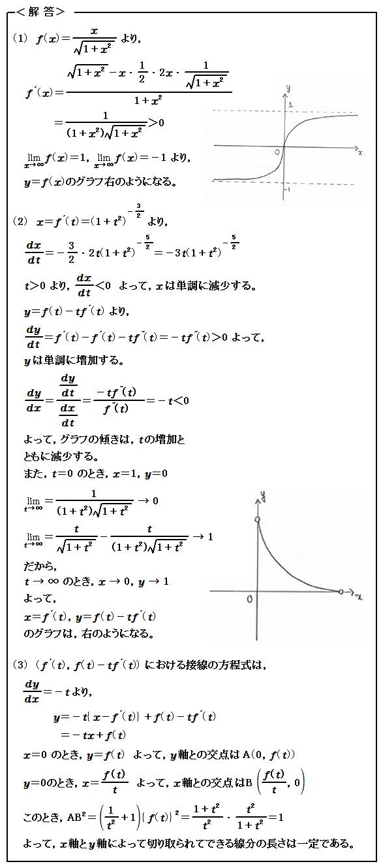 2015 早稲田大学理工学部 第1問 微分 解答