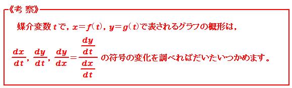 2015 早稲田大学理工学部 第1問 微分 考察