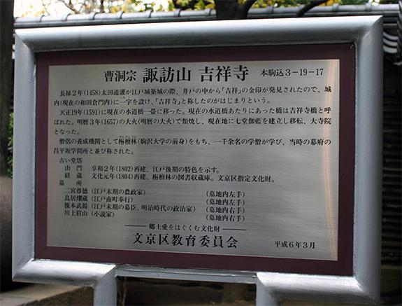 駒込 吉祥寺案内板