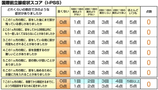IPSS.jpg