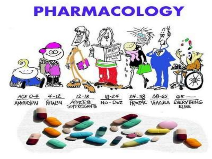 introduction-to-pharmacology-1-728.jpg
