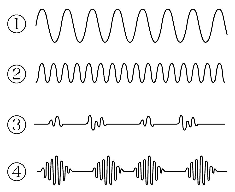 呼吸 チェーン 原因 ストークス