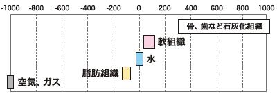 ph_density002_1.jpg