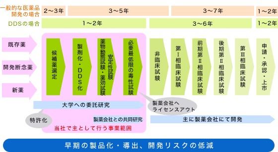 rensai_dds_04.jpg