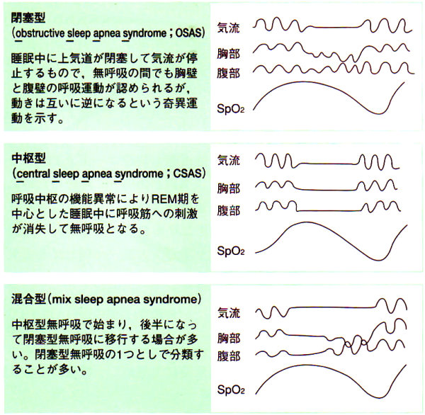resp_pattern.jpg