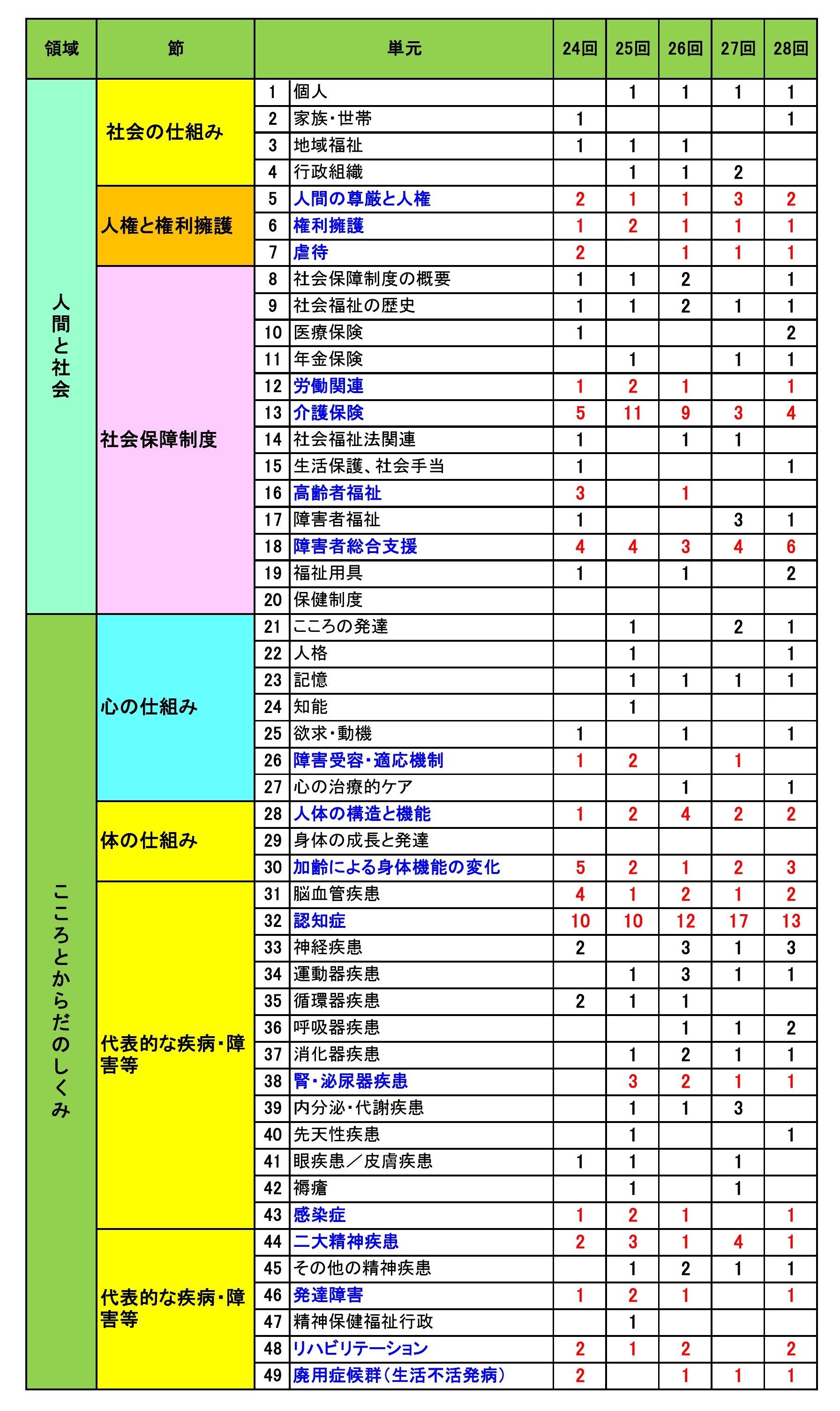 27人間の社会_PAGE0001