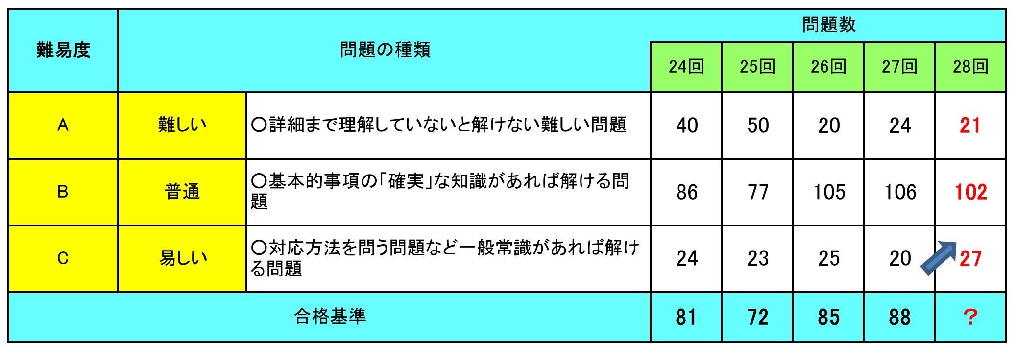 syakai3.jpg