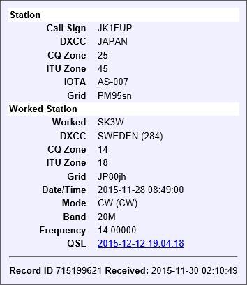SK3W SWEDEN