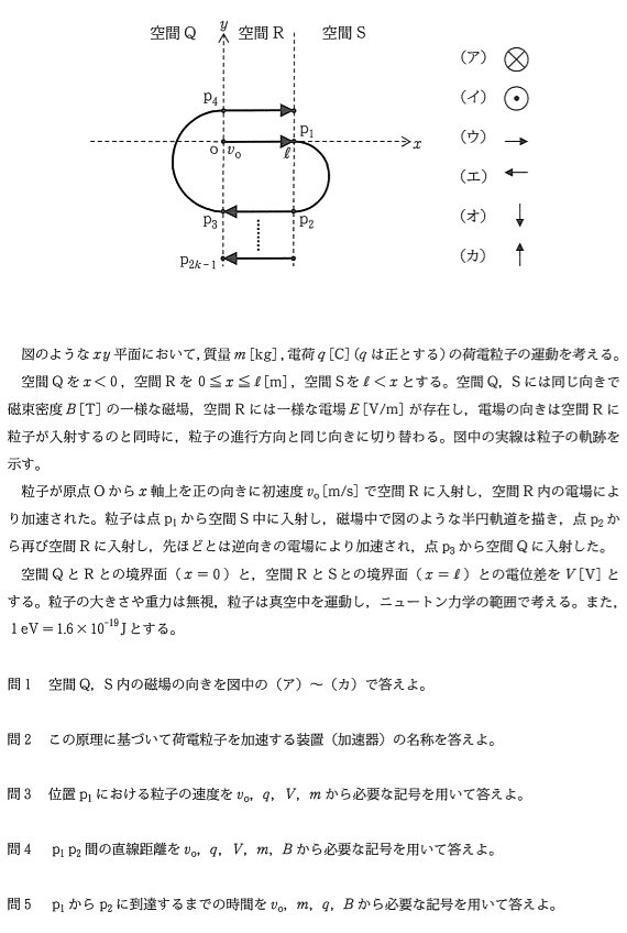 keio_med_2015_phy_q2_1.png