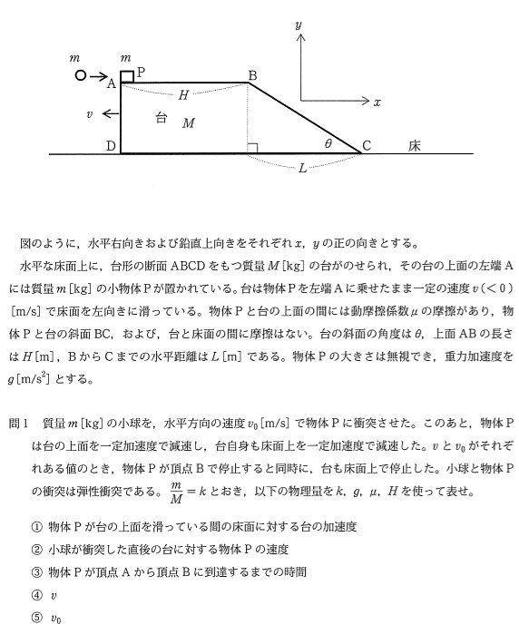 keio_med_2015_phy_q3_1.png