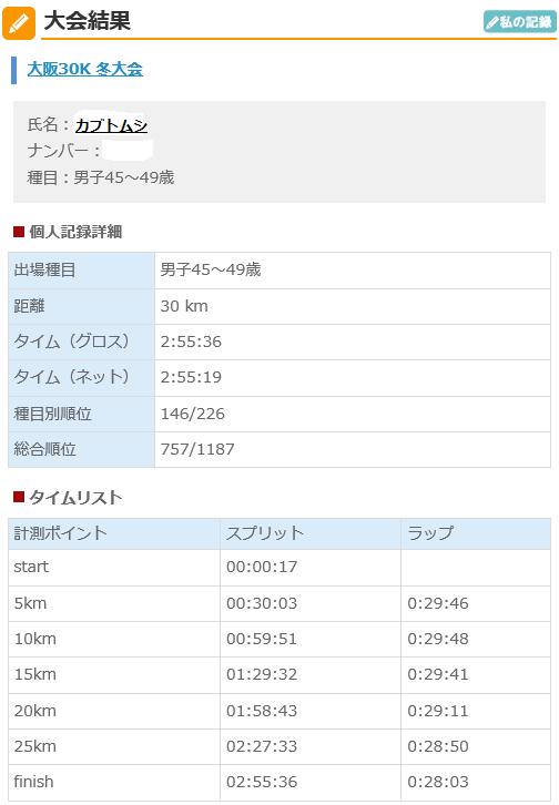 大阪30K2016冬リザルツ