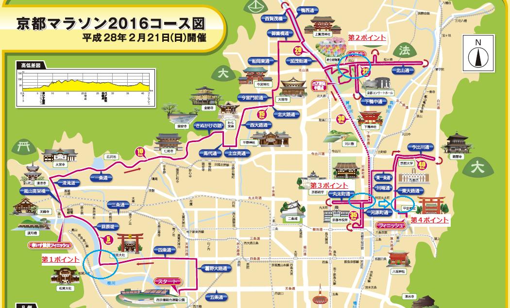 京都マラソン2016応援プラン