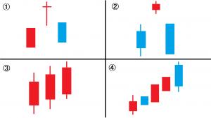 メディセオ 株価