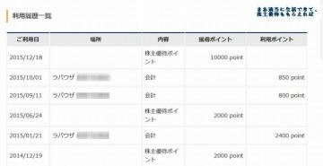 アトム ポイント履歴 201509