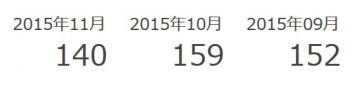 infoseek mail-de-point 履歴 201511