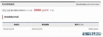 カッパ・クリエイト 優待ポイント履歴 201509