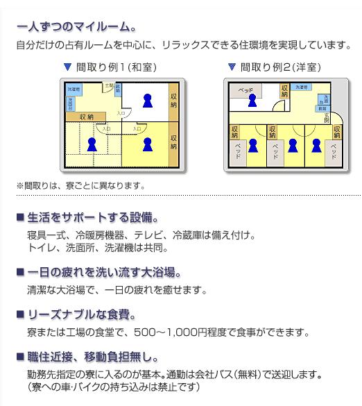 トヨタ期間工2015寮②