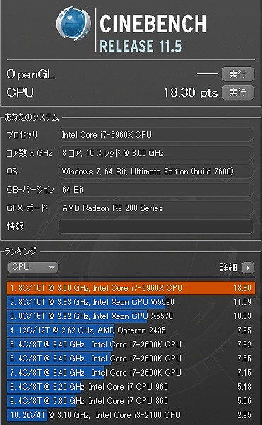 R11 5960X 4197MHz 18_3pts