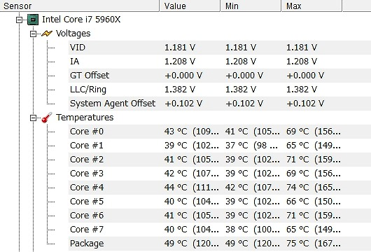 MAX71℃
