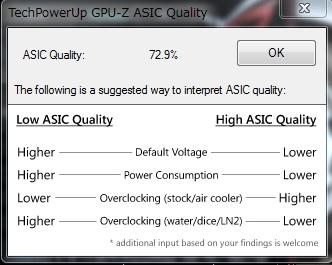 ASIC Quality 72