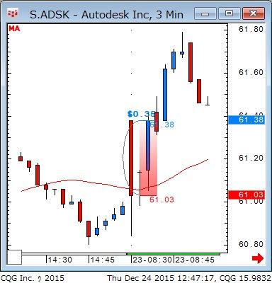 ADSK_151223.jpg