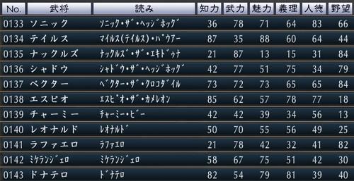 武将あと27 (1)