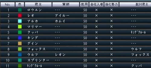 登録完成 (3)