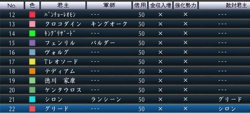 登録完成 (4)