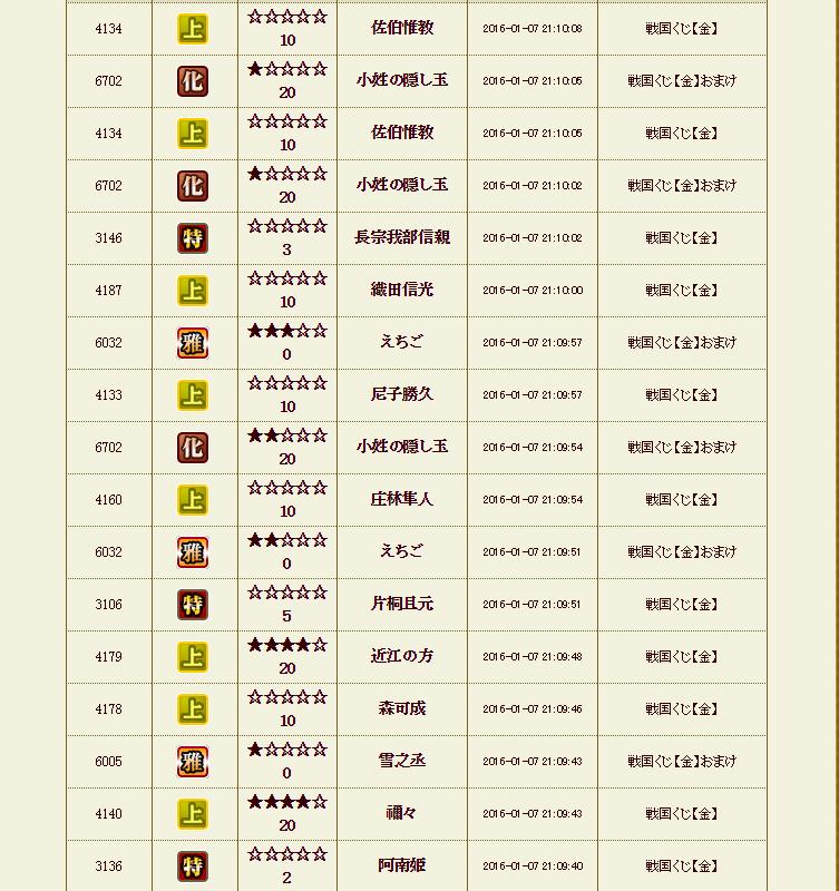 28 1月7日 金くじ履歴1