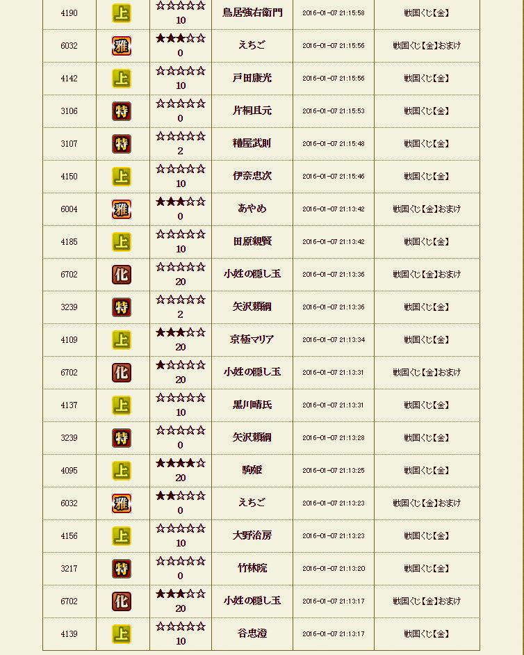 28 1月7日 金くじ履歴3
