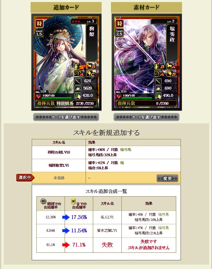 12月21日 駒姫堀合成