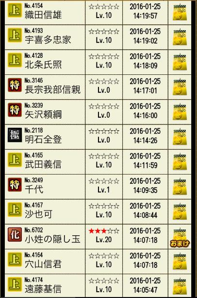 28 1月25日 れげぇぱんちさんくじ履歴2
