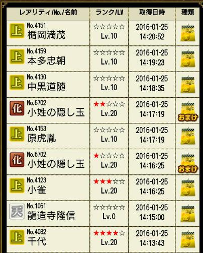 28 1月25日 ラウルさんくじ履歴3