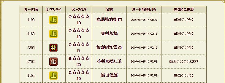 28 1月25日 くじ履歴1