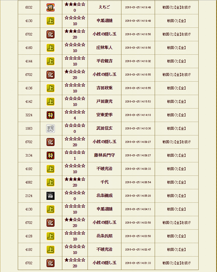 28 1月25日 くじ履歴2
