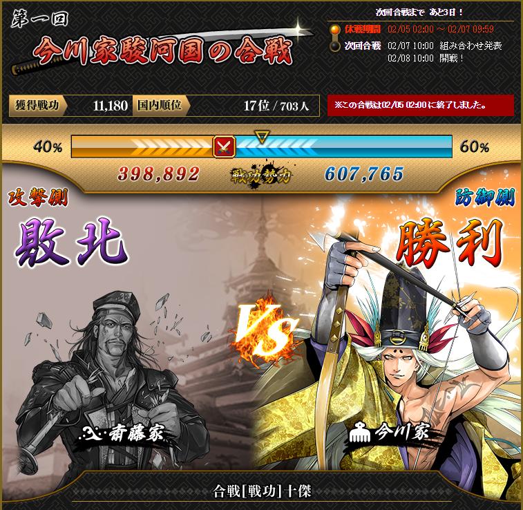 28 2月5日 斉藤家防衛戦結果