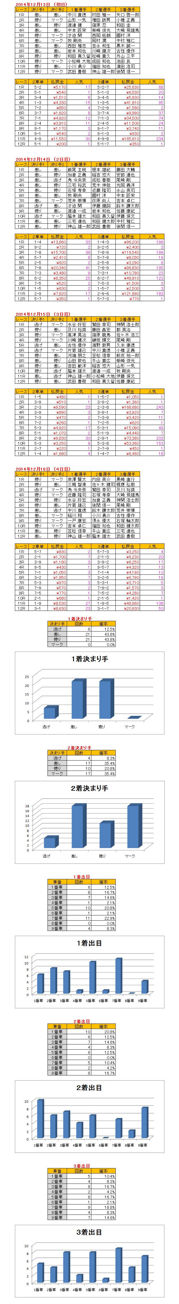広島(20141213)