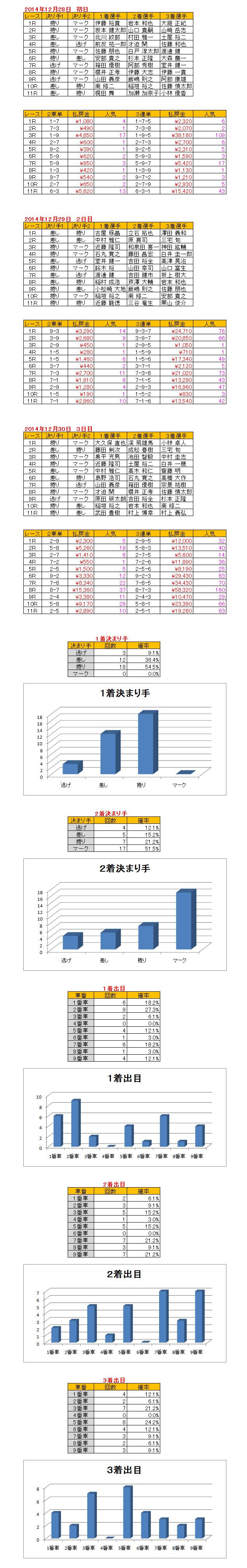 岸和田(20141228)