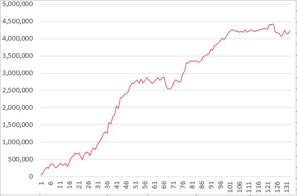 1月資産曲線