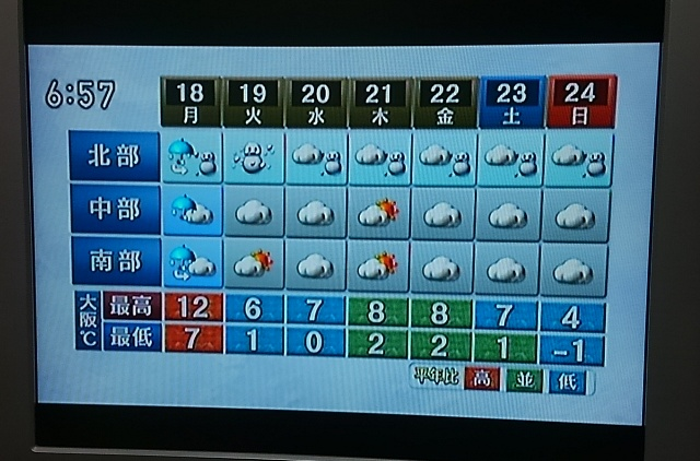 1・17天気3