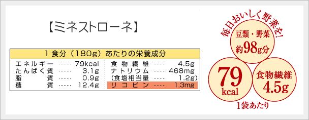 モンマルシェ 栄養成分表