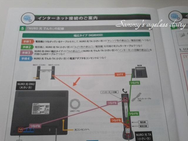 So-net 3