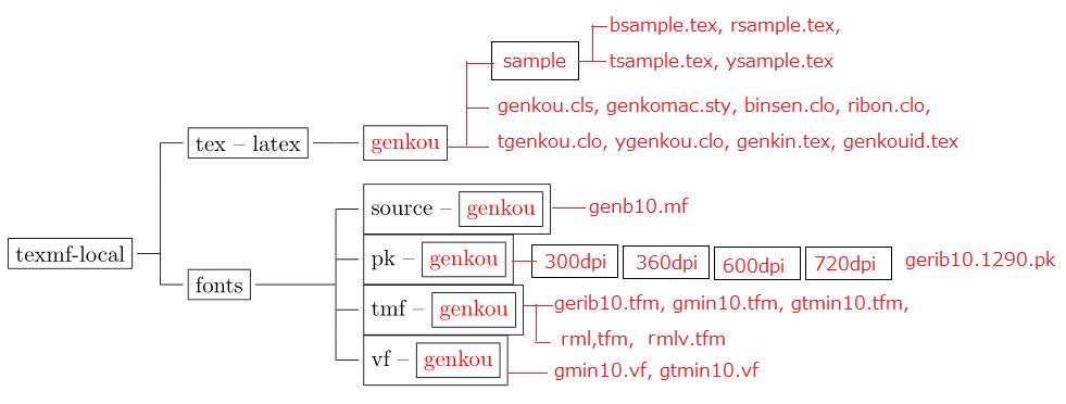 genkou02A.png