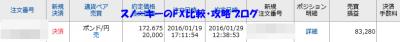 20160129FX約定ワイジェイ+83280円