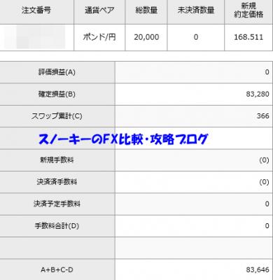20160129FX約定ワイジェイ+83280円2