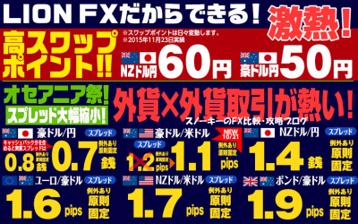 20160130ヒロセ通商スワップポイント
