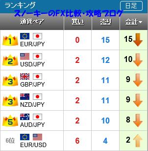 20160213さきよみLIONチャートランキング