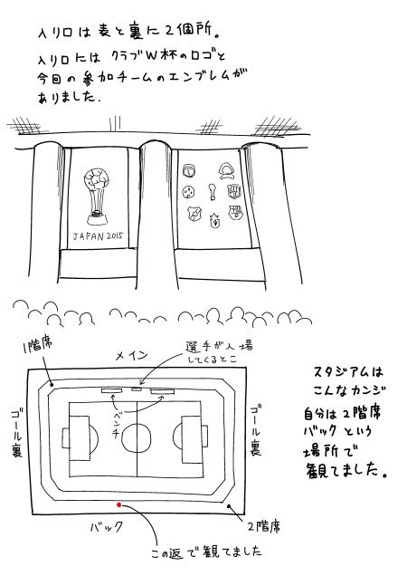 クラブW杯レポ3