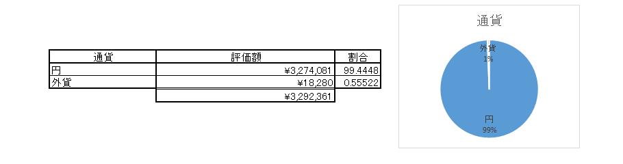 通貨(2015.12.26)