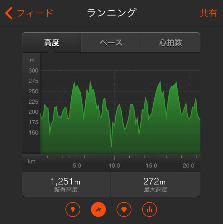 高雄マウンテンマラソン01